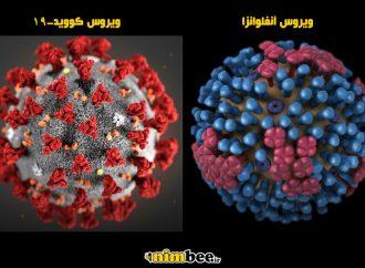 مقایسه کرونا و آنفلوانزا – تفاوتها و شباهت ها از دیدگاه سازمان بهداشت جهانی