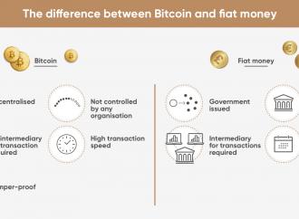 تقاوت بیت کوین و پول